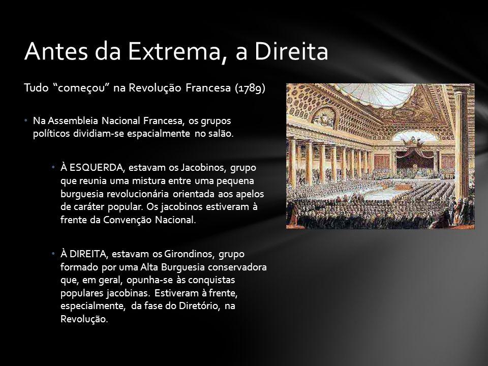 Tudo começou na Revolução Francesa (1789) Na Assembleia Nacional Francesa, os grupos políticos dividiam-se espacialmente no salão. À ESQUERDA, estavam