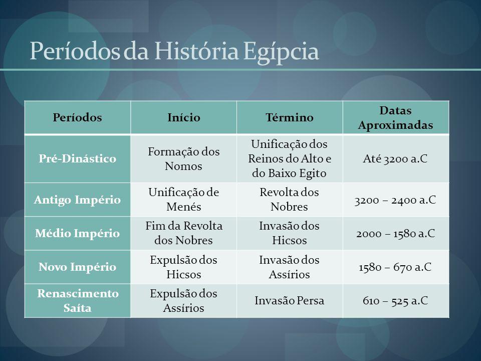 Períodos da História Egípcia PeríodosInícioTérmino Datas Aproximadas Pré-Dinástico Formação dos Nomos Unificação dos Reinos do Alto e do Baixo Egito A
