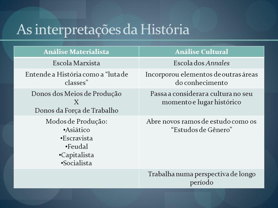 As interpretações da História Análise MaterialistaAnálise Cultural Escola MarxistaEscola dos Annales Entende a História como a luta de classes Incorpo