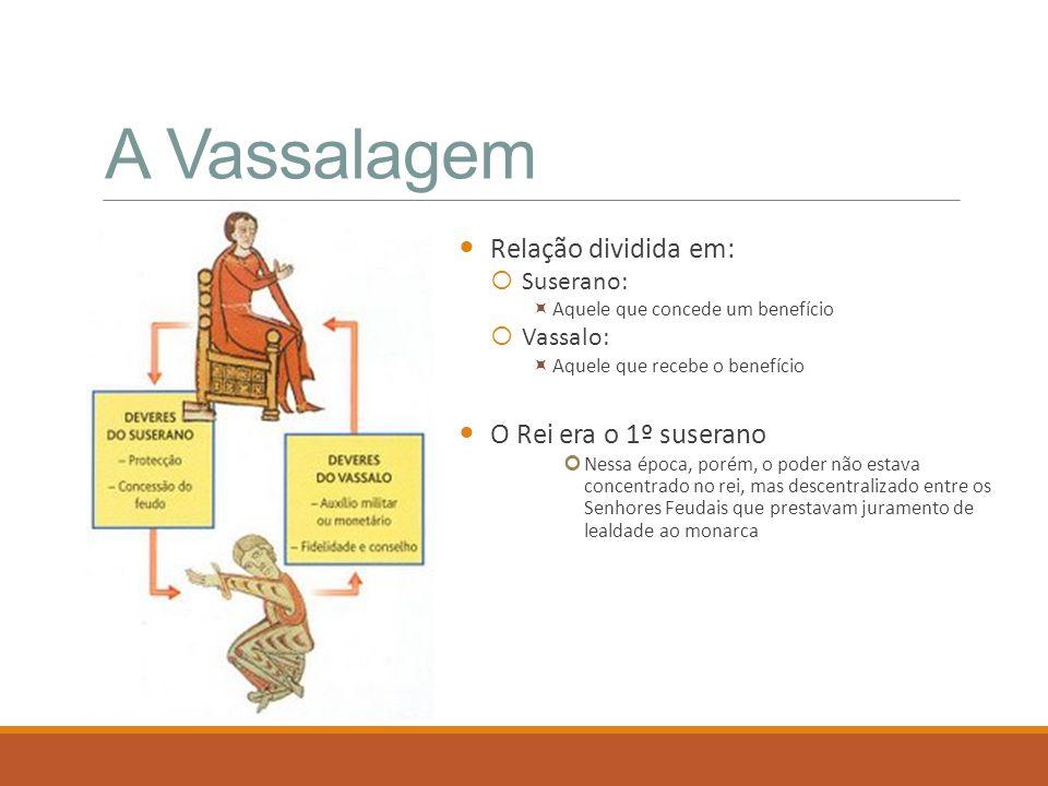 A Vassalagem Relação dividida em: Suserano: Aquele que concede um benefício Vassalo: Aquele que recebe o benefício O Rei era o 1º suserano Nessa época
