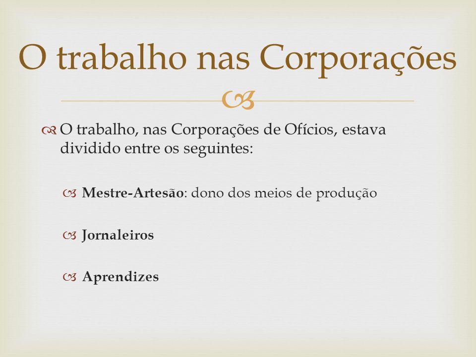 O trabalho, nas Corporações de Ofícios, estava dividido entre os seguintes: Mestre-Artesão : dono dos meios de produção Jornaleiros Aprendizes O traba