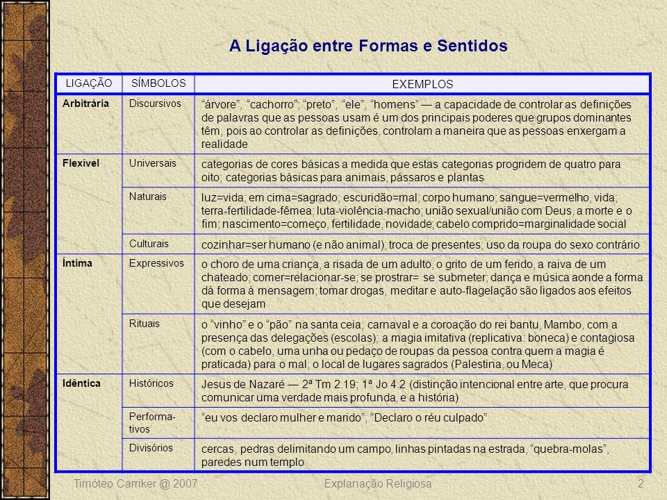 Timóteo Carriker @ 2007Explanação Religiosa2 A Ligação entre Formas e Sentidos LIGAÇÃOSÍMBOLOS EXEMPLOS ArbitráriaDiscursivos árvore, cachorro; preto,