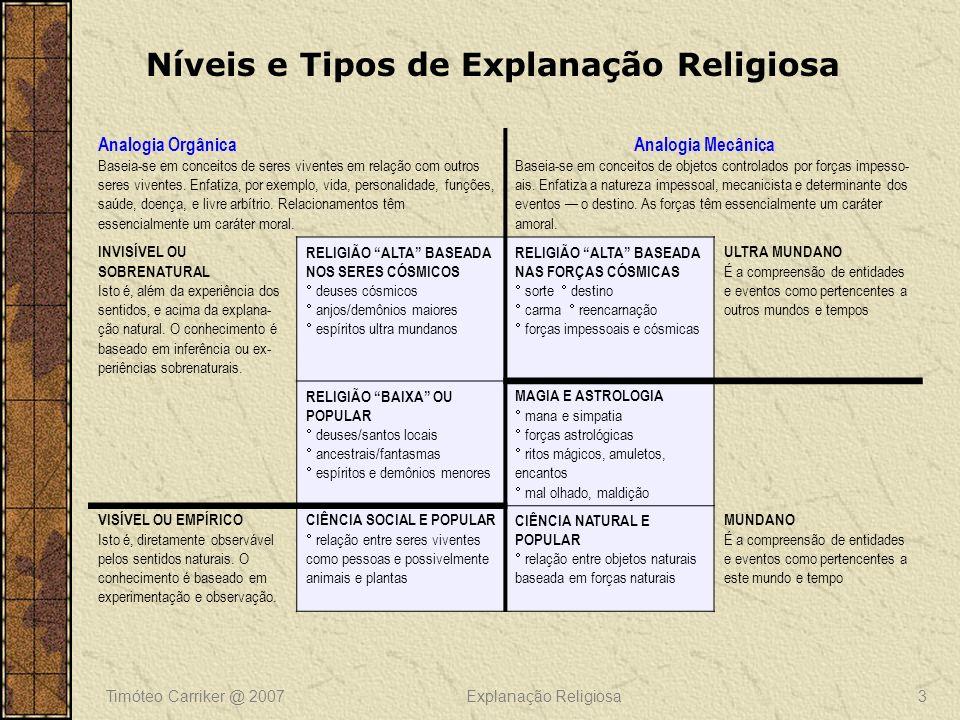 Timóteo Carriker @ 2007Explanação Religiosa3 Níveis e Tipos de Explanação Religiosa Analogia Orgânica Baseia-se em conceitos de seres viventes em relação com outros seres viventes.