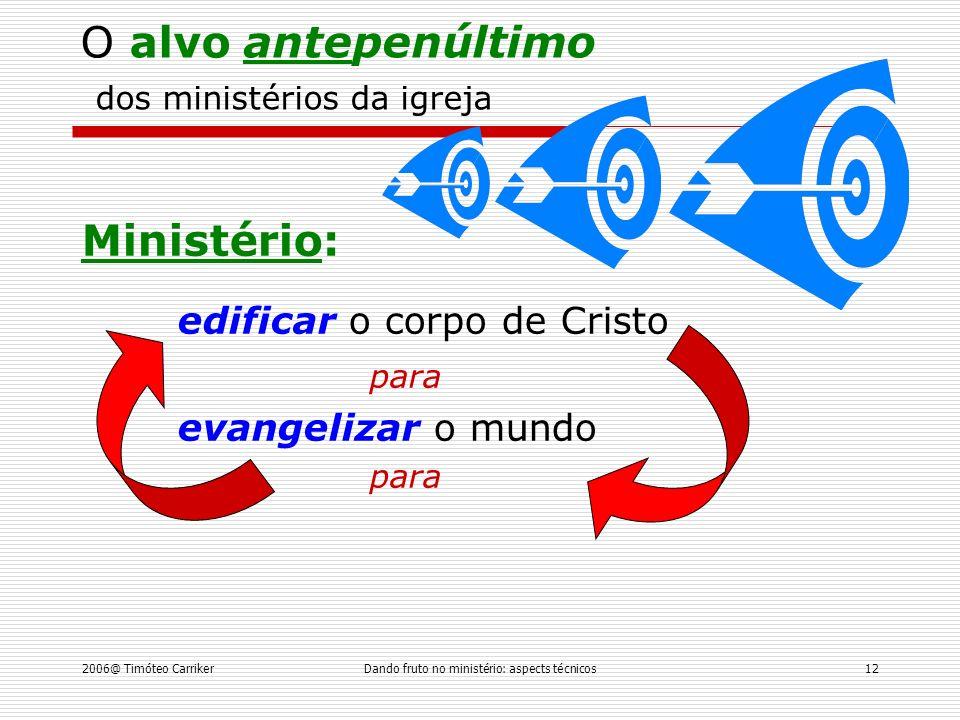 2006@ Timóteo CarrikerDando fruto no ministério: aspects técnicos12 O alvo antepenúltimo dos ministérios da igreja Ministério: edificar o corpo de Cristo para evangelizar o mundo para
