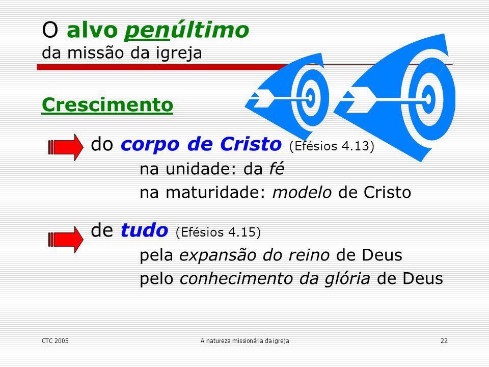 CTC 2005A natureza missionária da igreja22 Crescimento do corpo de Cristo (Efésios 4.13) na unidade: da fé na maturidade: modelo de Cristo de tudo (Ef