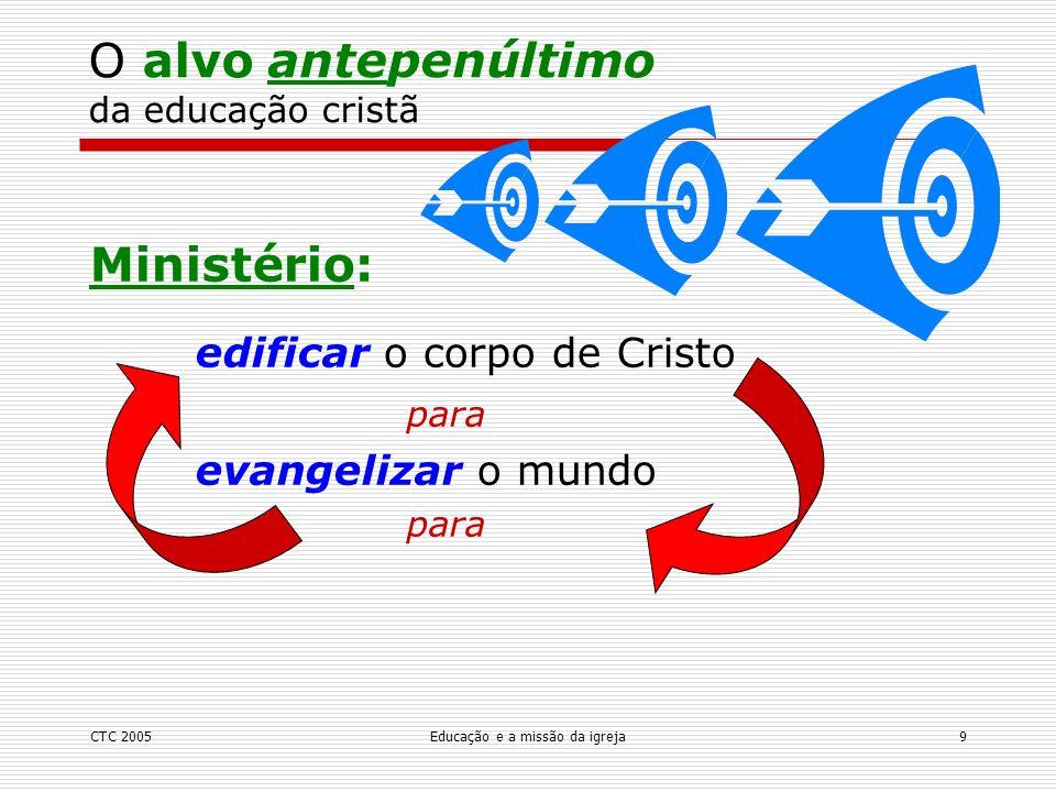 CTC 2005Educação e a missão da igreja10 Edificar o corpo pela maturidade pelo crescimento Evangelizar o mundo pelo impacto pelo cuidado Efésios 3.10; 4.11-16 Os ministérios da igreja