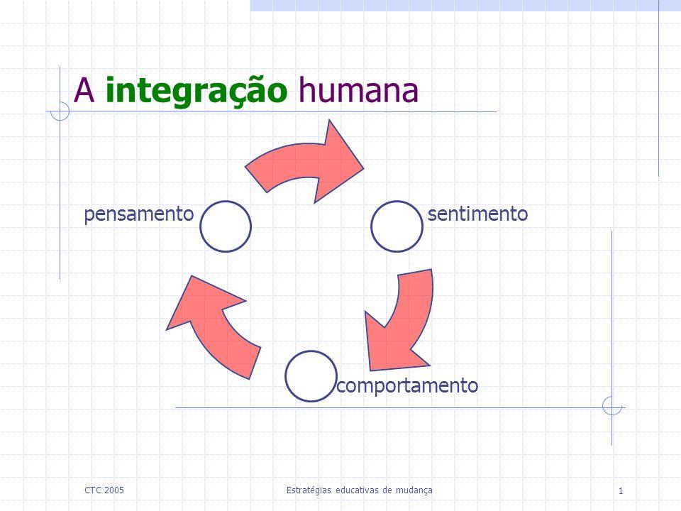 Estratégias educativas de mudança 1 CTC 2005 A integração humana pensamentosentimento comportamento