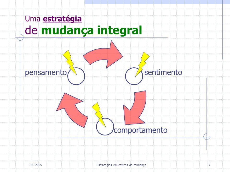 Estratégias educativas de mudança 4 CTC 2005 Uma estratégia de mudança integral pensamentosentimento comportamento