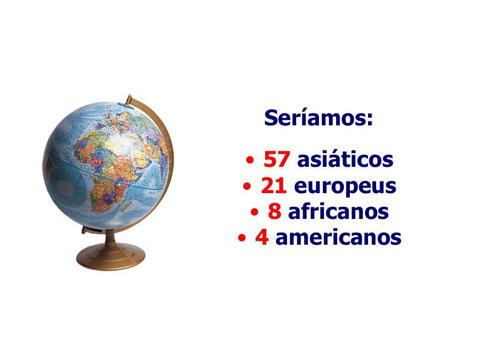 Seríamos: 57 asiáticos 21 europeus 8 africanos 4 americanos