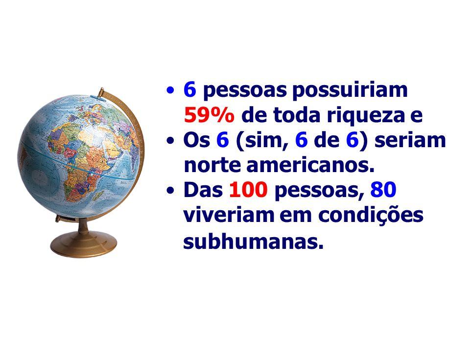 6 pessoas possuiriam 59% de toda riqueza e Os 6 (sim, 6 de 6) seriam norte americanos. Das 100 pessoas, 80 viveriam em condições subhumanas.