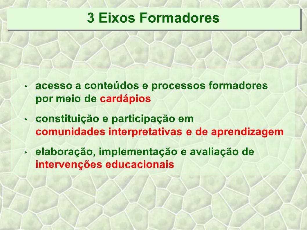 3 Eixos Formadores acesso a conteúdos e processos formadores por meio de cardápios constituição e participação em comunidades interpretativas e de aprendizagem elaboração, implementação e avaliação de intervenções educacionais