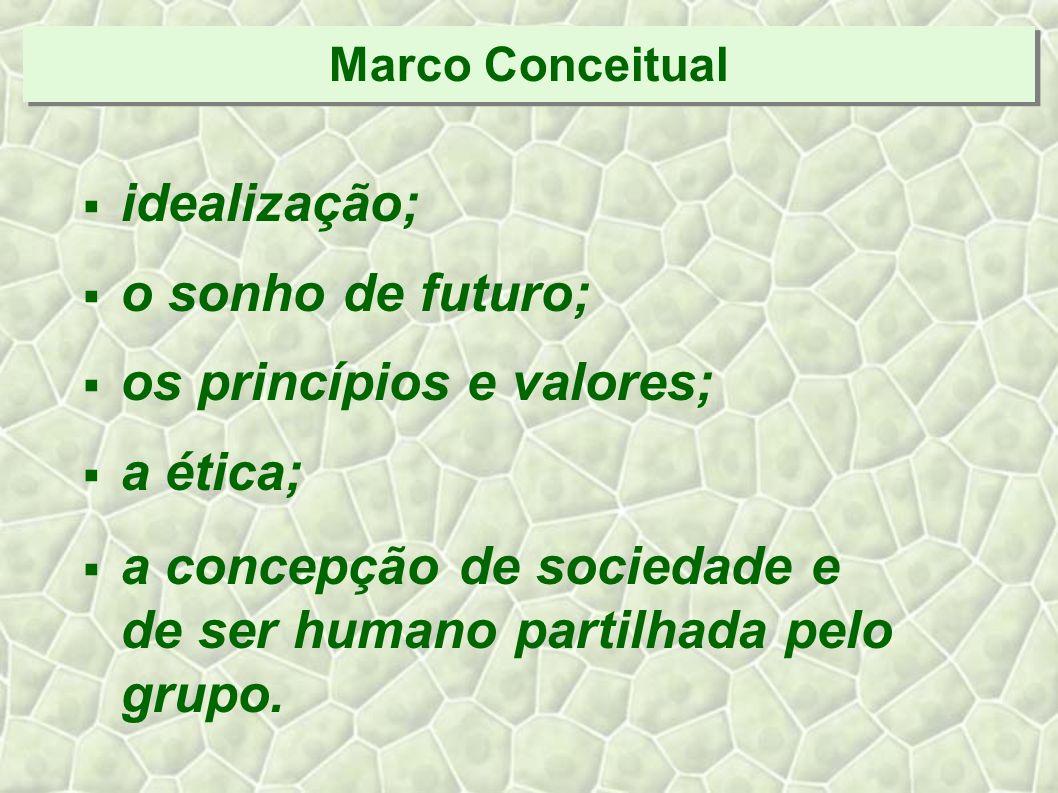 idealização; o sonho de futuro; os princípios e valores; a ética; a concepção de sociedade e de ser humano partilhada pelo grupo.
