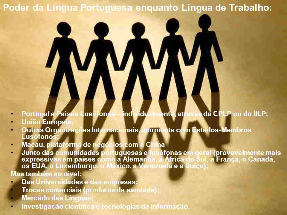 Portugal e Países Lusófonos – individualmente, através da CPLP ou do IILP; União Europeia; Outras Organizações Internacionais, mormente com Estados-Me