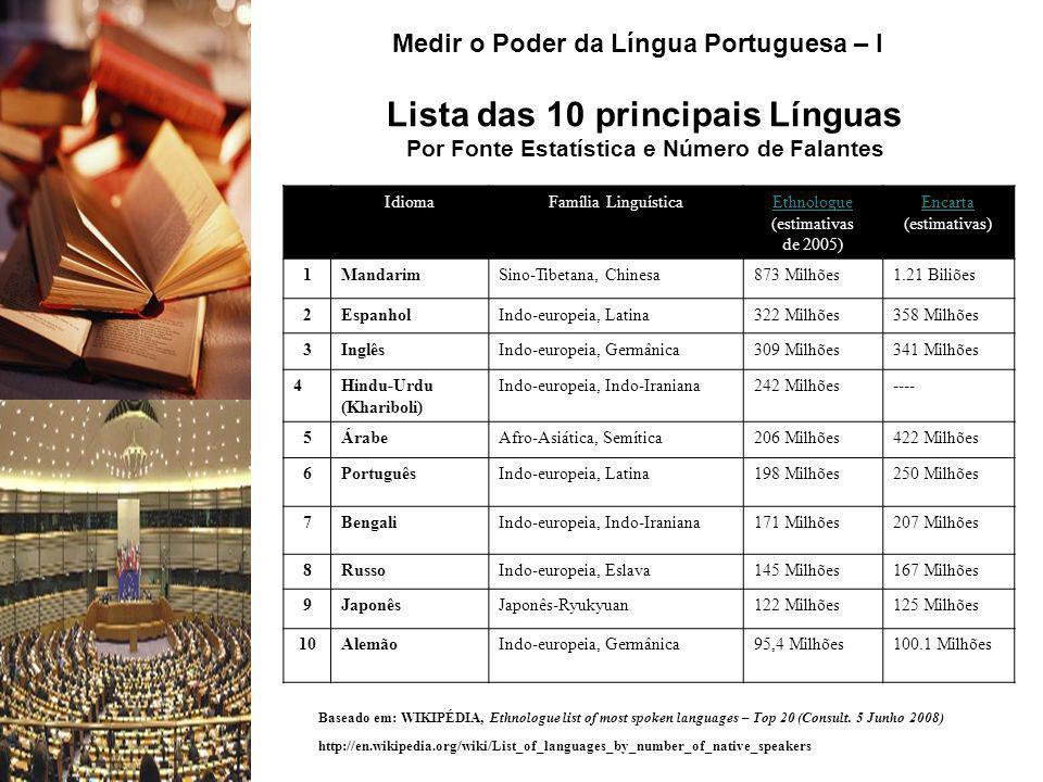 Quadro L3: Lista das 10 principais Línguas Por Fonte Estatística e Número de Falantes (milhões) Lista das 10 principais Línguas Por Fonte Estatística