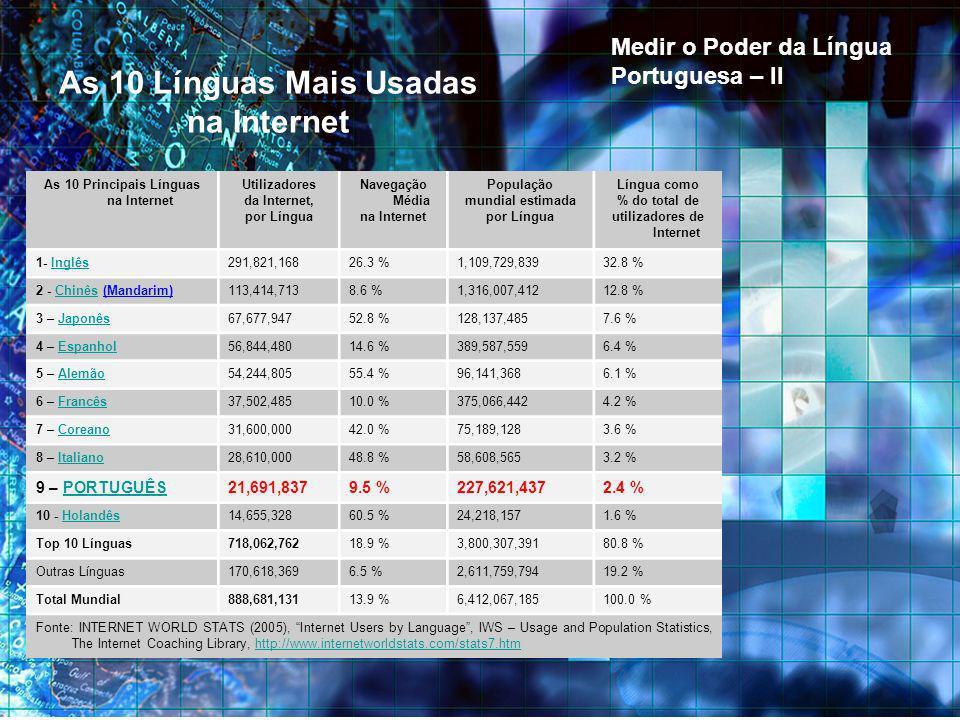 As 10 Principais Línguas na Internet Utilizadores da Internet, por Língua Navegação Média na Internet População mundial estimada por Língua Língua com