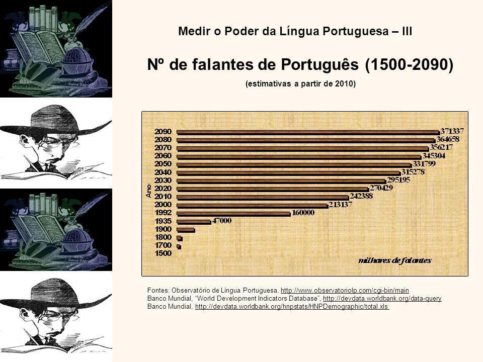 Fontes: Observatório de Língua Portuguesa, http://www.observatoriolp.com/cgi-bin/main Banco Mundial, World Development Indicators Database, http://dev
