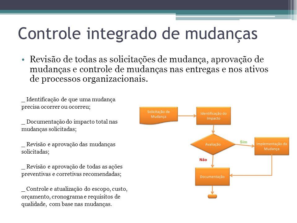 Controle integrado de mudanças Revisão de todas as solicitações de mudança, aprovação de mudanças e controle de mudanças nas entregas e nos ativos de processos organizacionais.