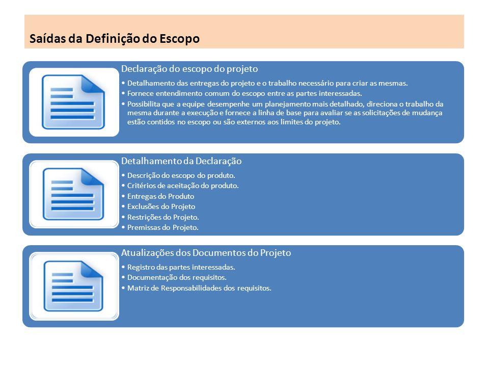 Saídas da Definição do Escopo Declaração do escopo do projeto Detalhamento das entregas do projeto e o trabalho necessário para criar as mesmas.