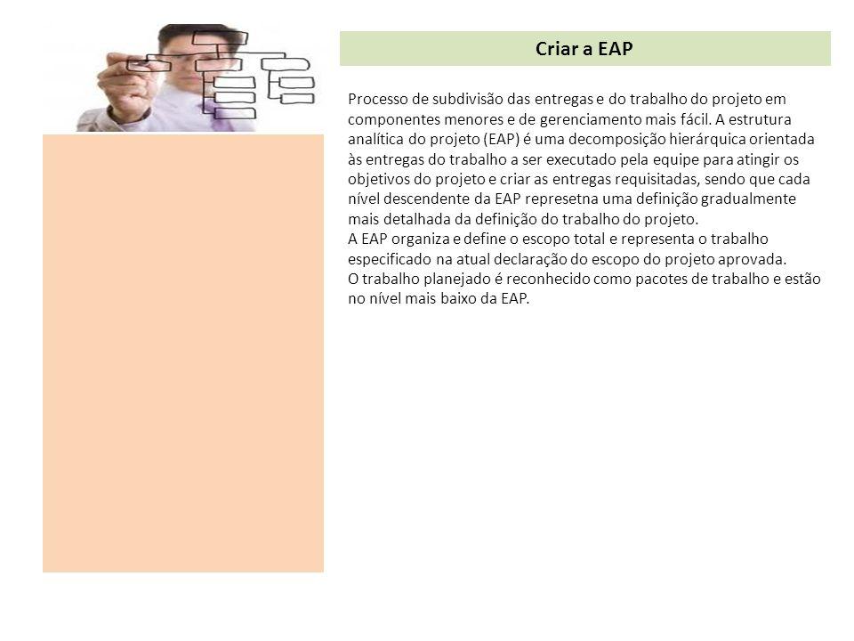 Criar a EAP Processo de subdivisão das entregas e do trabalho do projeto em componentes menores e de gerenciamento mais fácil. A estrutura analítica d