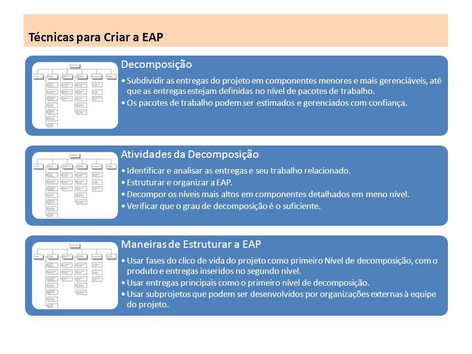 Técnicas para Criar a EAP Decomposição Subdividir as entregas do projeto em componentes menores e mais gerenciáveis, até que as entregas estejam definidas no nível de pacotes de trabalho.