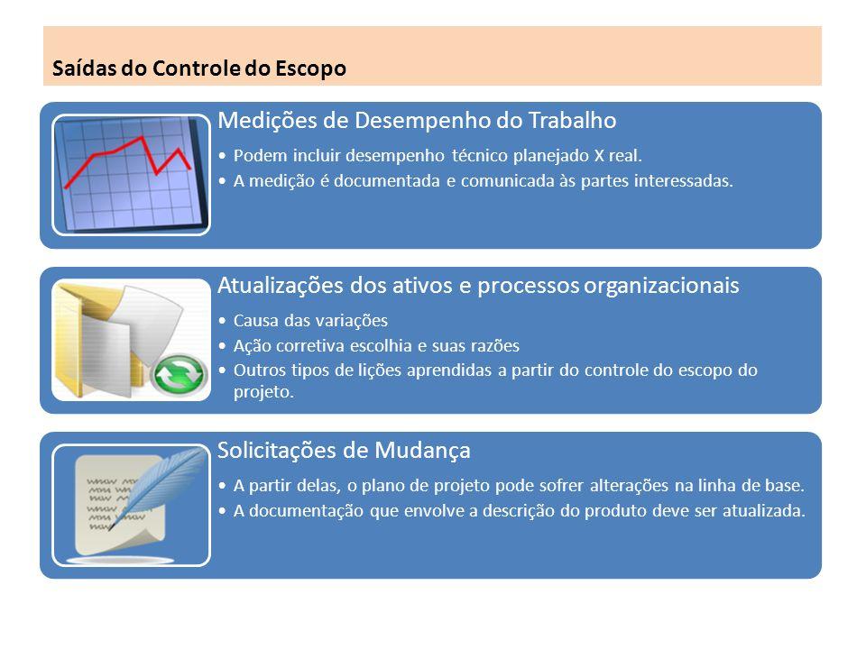Saídas do Controle do Escopo Medições de Desempenho do Trabalho Podem incluir desempenho técnico planejado X real. A medição é documentada e comunicad