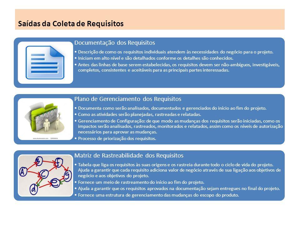 Saídas da Coleta de Requisitos Documentação dos Requisitos Descrição de como os requisitos individuais atendem às necessidades do negócio para o proje
