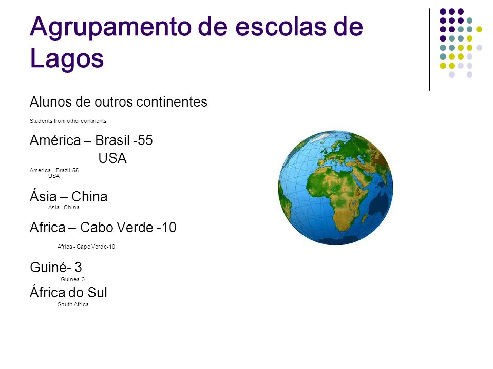 Agrupamento de escolas de Lagos Alunos de outros continentes Students from other continents América – Brasil -55 USA America – Brazil-55 USA Ásia – China Asia - China Africa – Cabo Verde -10 Africa - Cape Verde-10 Guiné- 3 Guinea-3 África do Sul South Africa