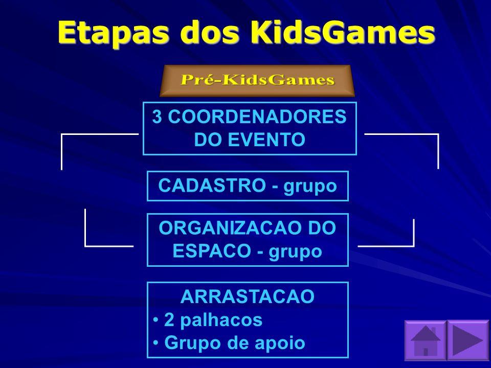 Etapas dos KidsGames ARRASTACAO 2 palhacos Grupo de apoio ORGANIZACAO DO ESPACO - grupo 3 COORDENADORES DO EVENTO CADASTRO - grupo