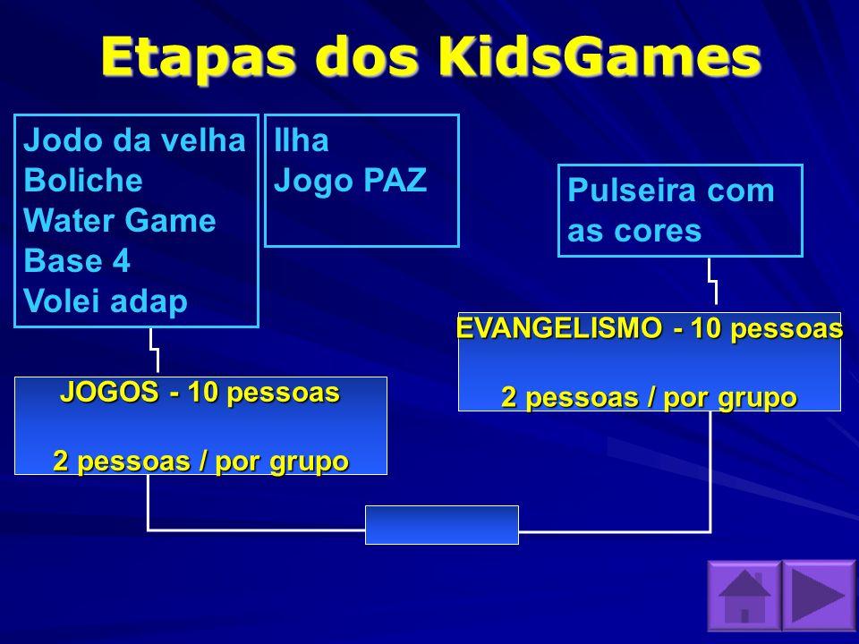 Etapas dos KidsGames Jodo da velha Boliche Water Game Base 4 Volei adap Pulseira com as cores EVANGELISMO - 10 pessoas 2 pessoas / por grupo JOGOS - 1