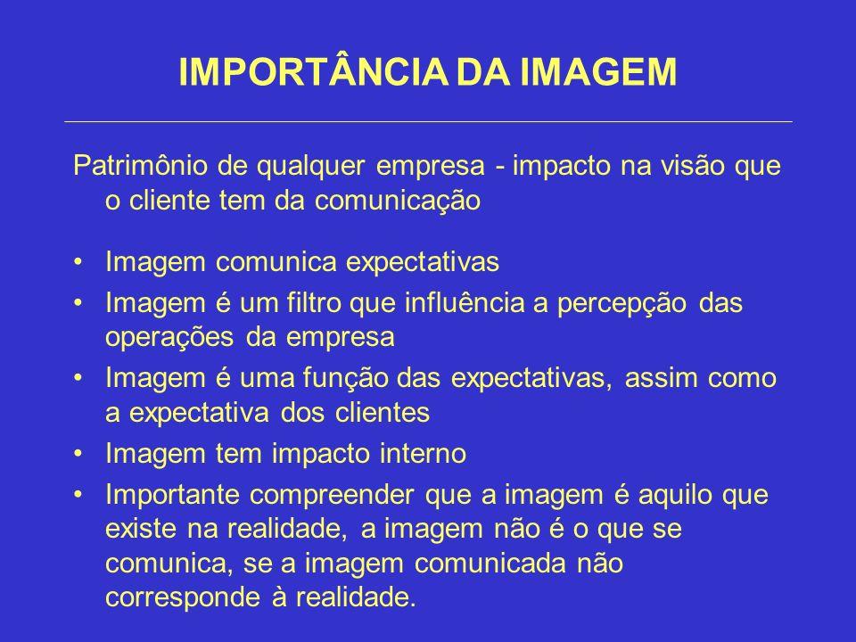 IMPORTÂNCIA DA IMAGEM Patrimônio de qualquer empresa - impacto na visão que o cliente tem da comunicação Imagem comunica expectativas Imagem é um filt