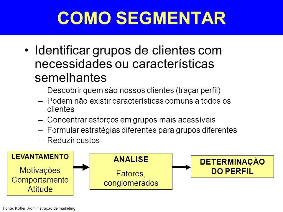 COMO SEGMENTAR Identificar grupos de clientes com necessidades ou características semelhantes –Descobrir quem são nossos clientes (traçar perfil) –Pod