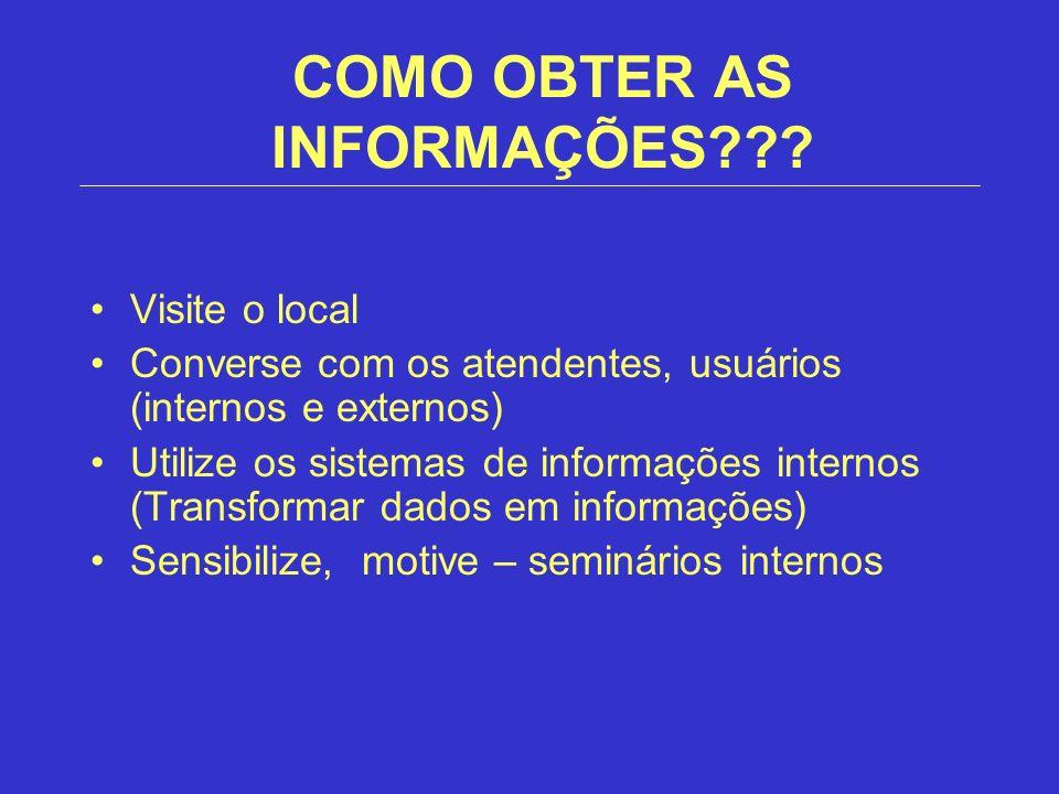 COMO OBTER AS INFORMAÇÕES??? Visite o local Converse com os atendentes, usuários (internos e externos) Utilize os sistemas de informações internos (Tr
