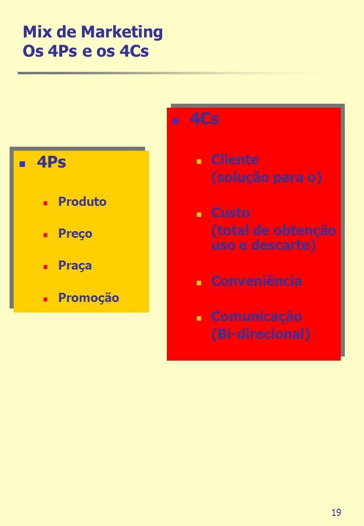 19 Mix de Marketing Os 4Ps e os 4Cs 4Ps Produto Preço Praça Promoção 4Ps Produto Preço Praça Promoção 4Cs Cliente (solução para o) Custo (total de obt