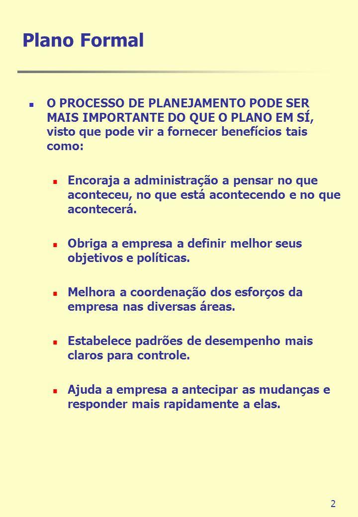 2 Plano Formal O PROCESSO DE PLANEJAMENTO PODE SER MAIS IMPORTANTE DO QUE O PLANO EM SÍ, visto que pode vir a fornecer benefícios tais como: Encoraja