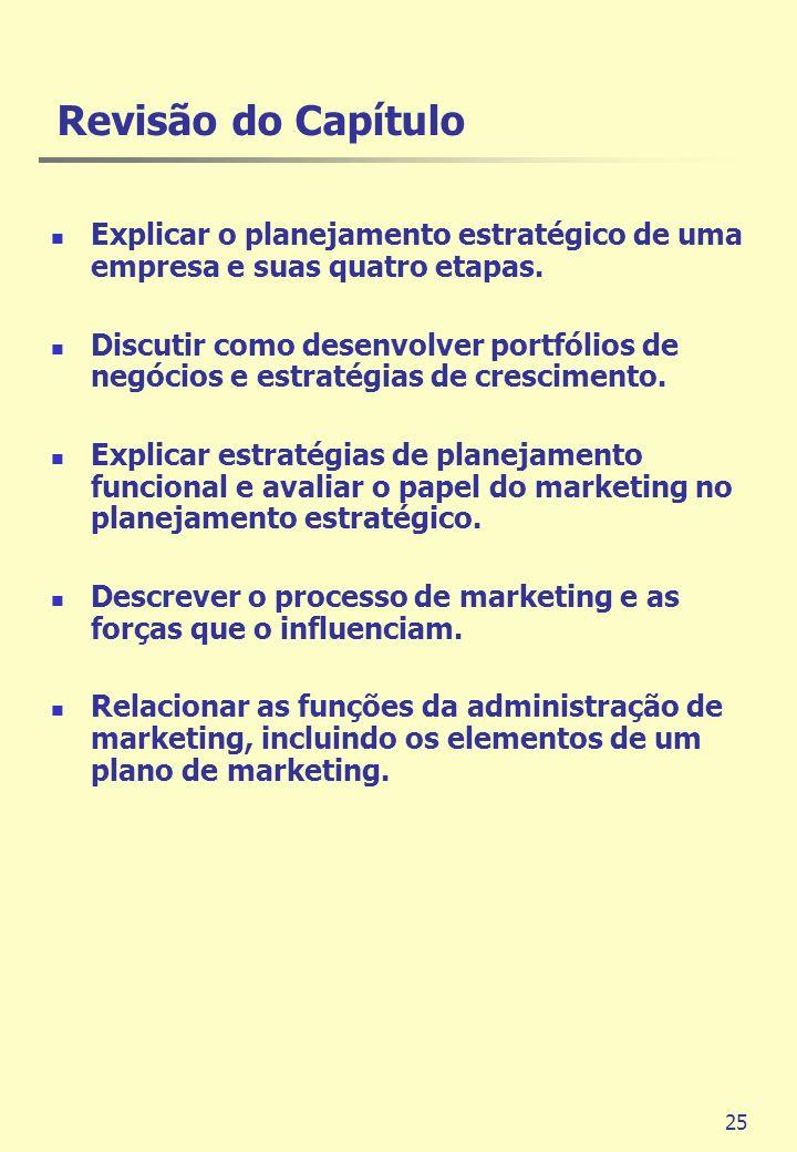 25 Revisão do Capítulo Explicar o planejamento estratégico de uma empresa e suas quatro etapas. Discutir como desenvolver portfólios de negócios e est