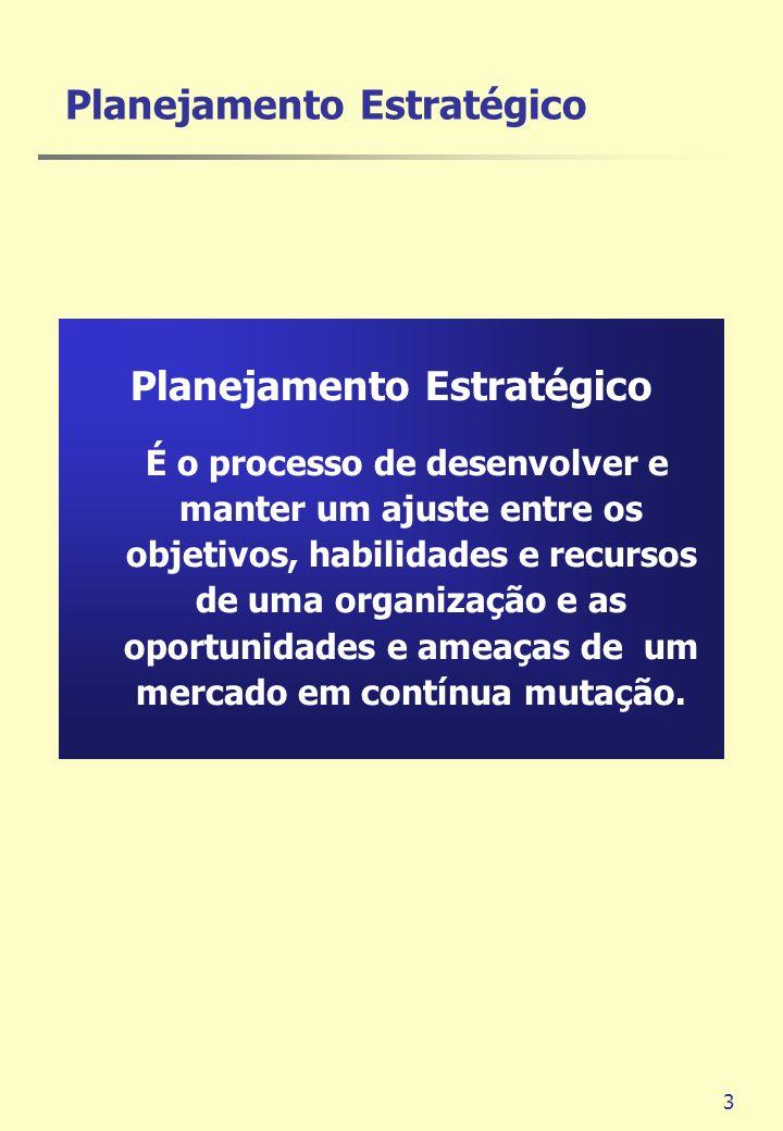 3 Planejamento Estratégico É o processo de desenvolver e manter um ajuste entre os objetivos, habilidades e recursos de uma organização e as oportunid