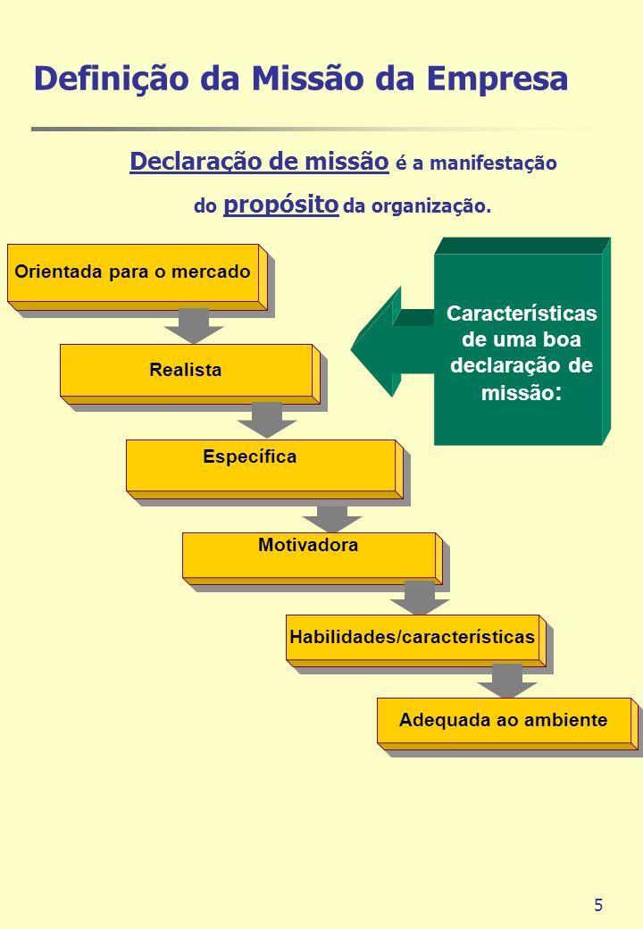 5 Orientada para o mercado Realista Motivadora Habilidades/características Adequada ao ambiente Específica Características de uma boa declaração de mi
