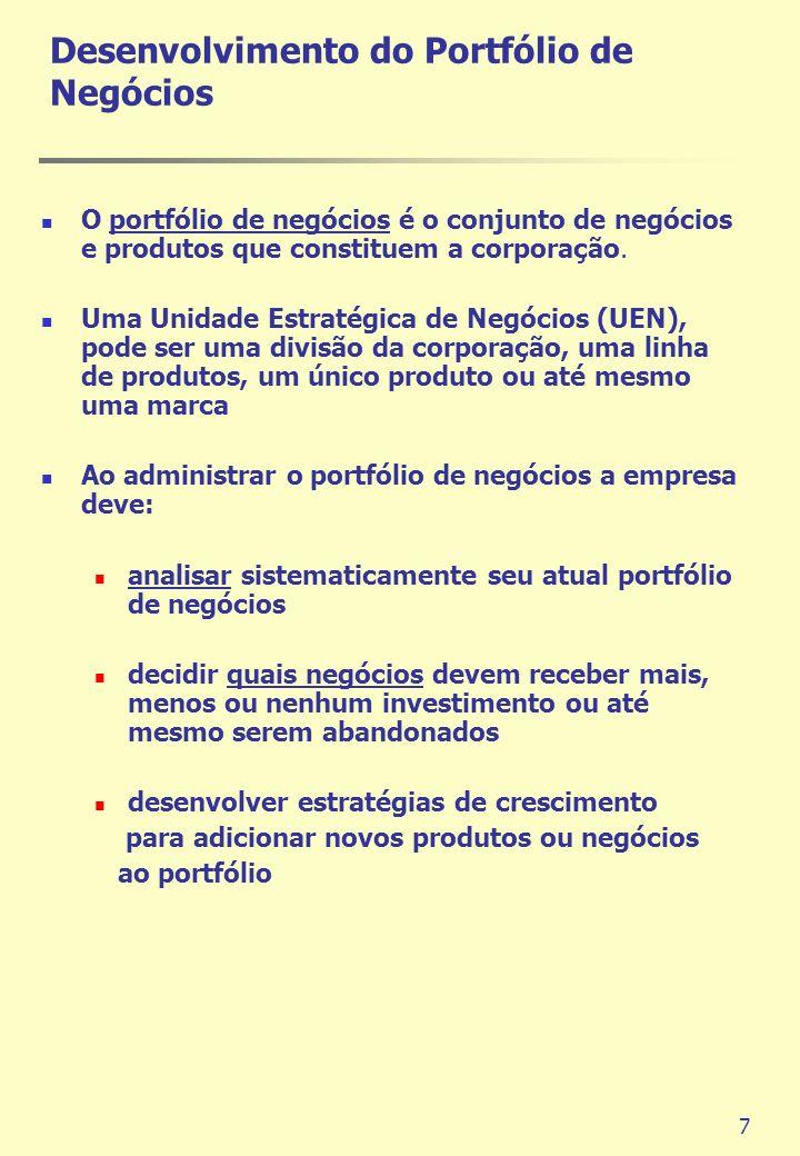 7 Desenvolvimento do Portfólio de Negócios O portfólio de negócios é o conjunto de negócios e produtos que constituem a corporação. Uma Unidade Estrat