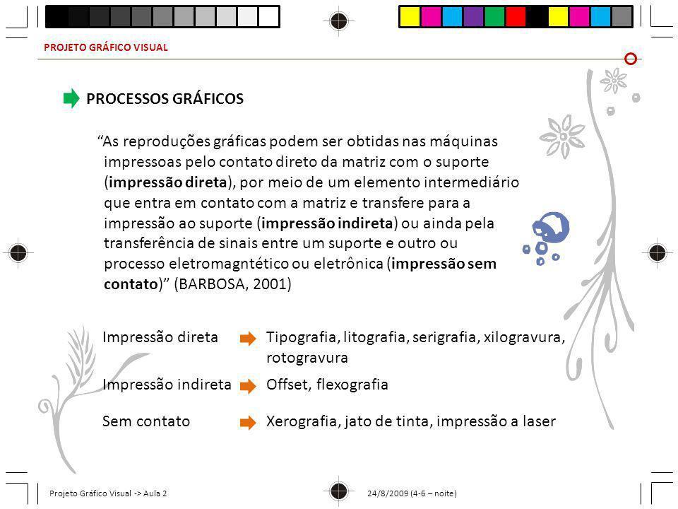 PROJETO GRÁFICO VISUAL Projeto Gráfico Visual -> Aula 2 24/8/2009 (4-6 – noite) PROCESSOS GRÁFICOS As reproduções gráficas podem ser obtidas nas máqui