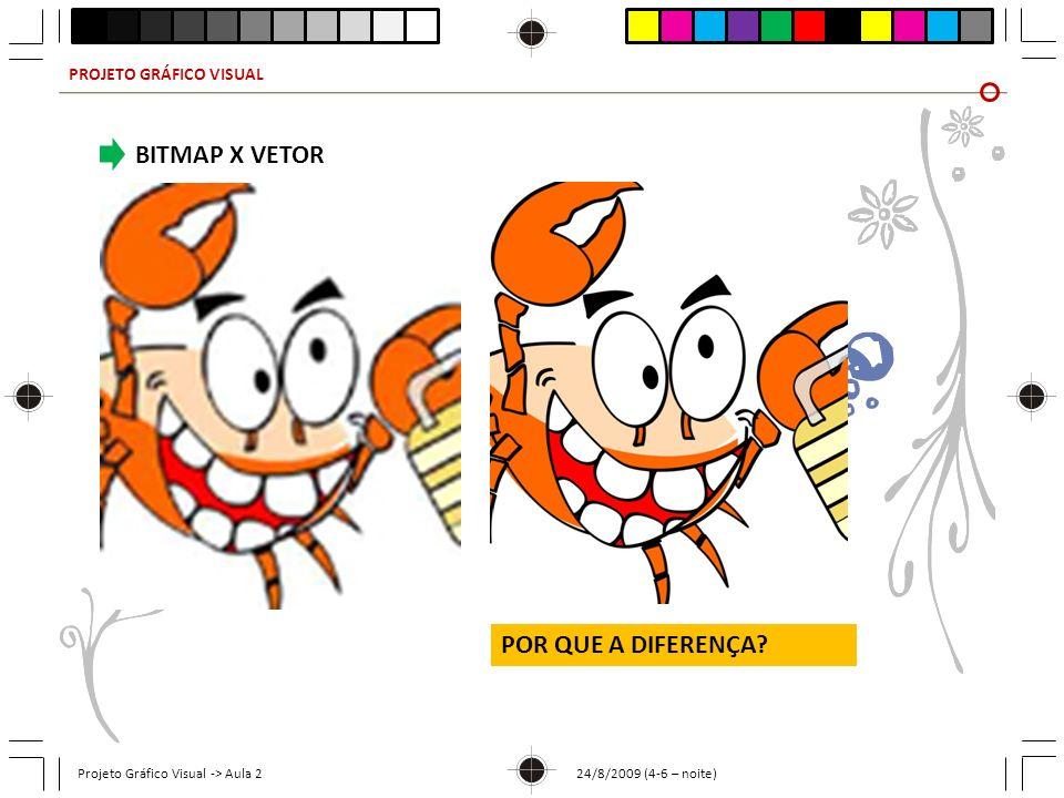 PROJETO GRÁFICO VISUAL Projeto Gráfico Visual -> Aula 2 24/8/2009 (4-6 – noite) BITMAP X VETOR POR QUE A DIFERENÇA