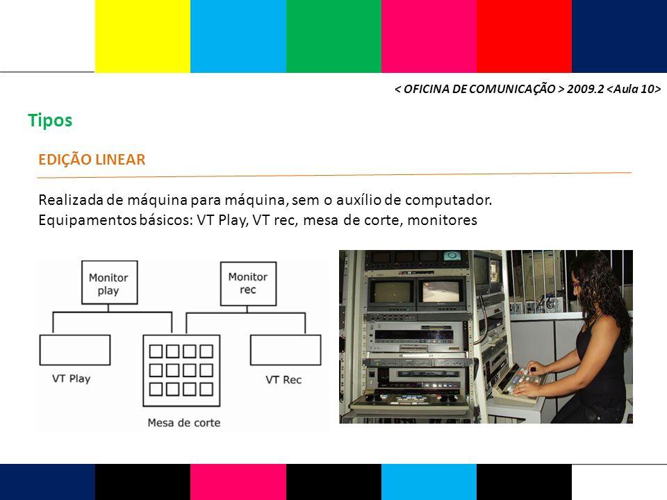 Tipos 2009.2 EDIÇÃO LINEAR Realizada de máquina para máquina, sem o auxílio de computador. Equipamentos básicos: VT Play, VT rec, mesa de corte, monit