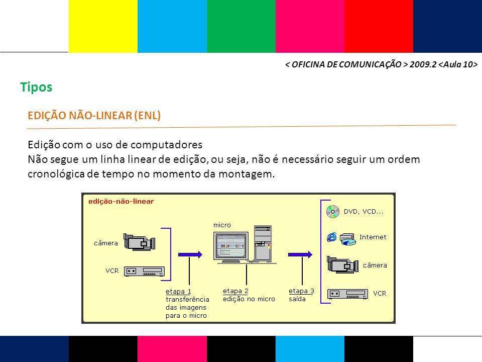 Tipos 2009.2 EDIÇÃO NÃO-LINEAR (ENL) Edição com o uso de computadores Não segue um linha linear de edição, ou seja, não é necessário seguir um ordem c