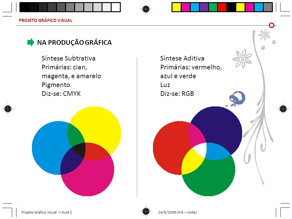 PROJETO GRÁFICO VISUAL Projeto Gráfico Visual -> Aula 2 24/8/2009 (4-6 – noite) Síntese Subtrativa Primárias: cian, magenta, e amarelo Pigmento Diz-se