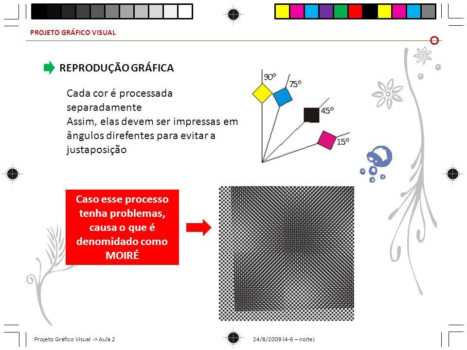PROJETO GRÁFICO VISUAL Projeto Gráfico Visual -> Aula 2 24/8/2009 (4-6 – noite) REPRODUÇÃO GRÁFICA Cada cor é processada separadamente Assim, elas dev
