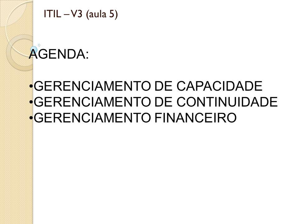 ITIL – V3 (aula 5) AGENDA: GERENCIAMENTO DE CAPACIDADE GERENCIAMENTO DE CONTINUIDADE GERENCIAMENTO FINANCEIRO