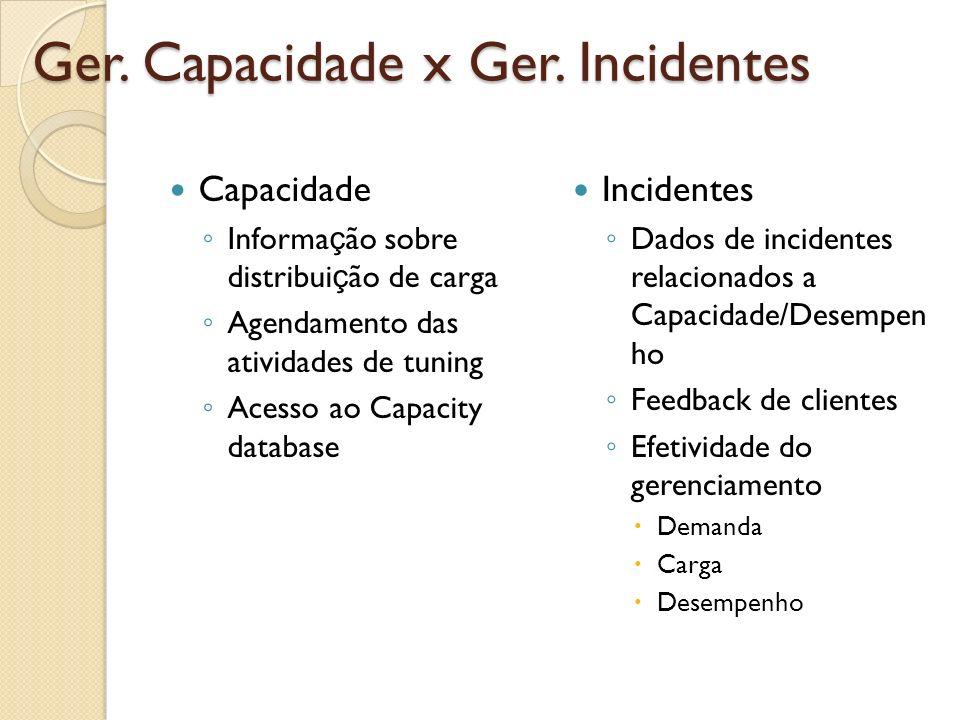 Ger. Capacidade x Ger. Incidentes Capacidade Informa ç ão sobre distribui ç ão de carga Agendamento das atividades de tuning Acesso ao Capacity databa