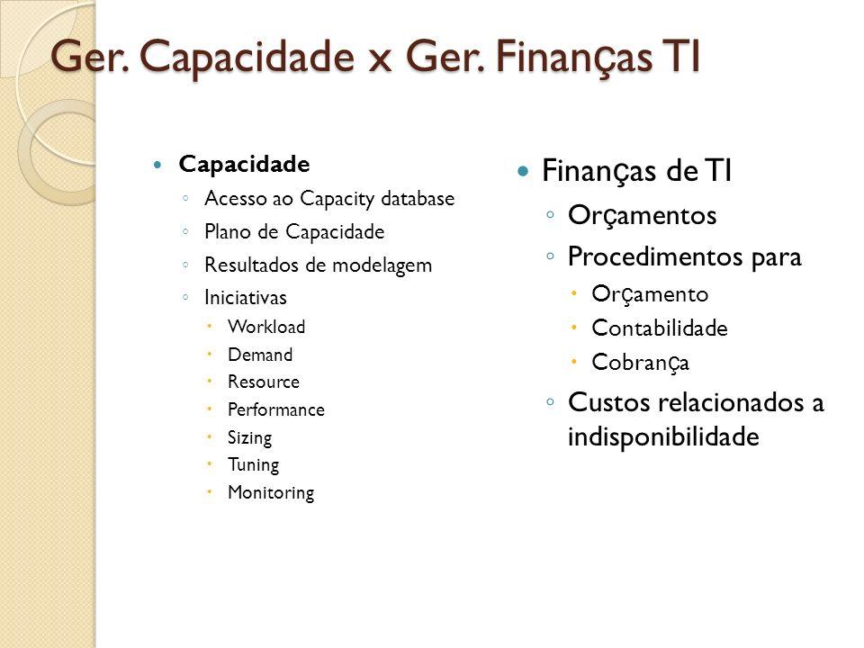 Ger. Capacidade x Ger. Finan ç as TI Capacidade Acesso ao Capacity database Plano de Capacidade Resultados de modelagem Iniciativas Workload Demand Re