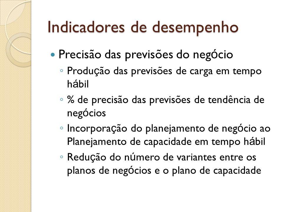 Indicadores de desempenho Precisão das previsões do neg ó cio Produ ç ão das previsões de carga em tempo h á bil % de precisão das previsões de tendên
