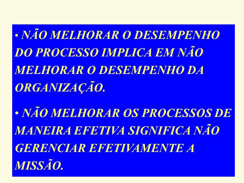 4 NÃO MELHORAR O DESEMPENHO DO PROCESSO IMPLICA EM NÃO MELHORAR O DESEMPENHO DA ORGANIZAÇÃO.
