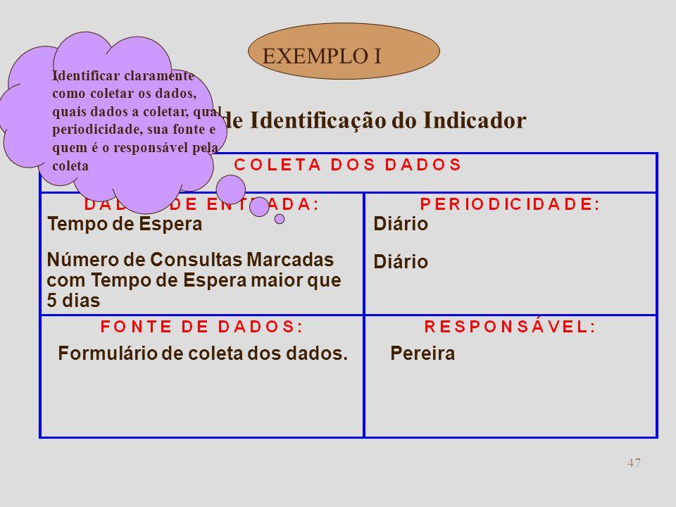 46 MariaMensal EC = (NCM -NCMM) / NCM)) x 100 NCM- Número de Consultas Marcadas no mês NCMM - Número de Consultas Marcadas com tempo de espera maior q